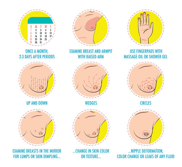 How to perform a self breast exam.
